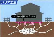 シロアリ駆除 バリア工法の特徴
